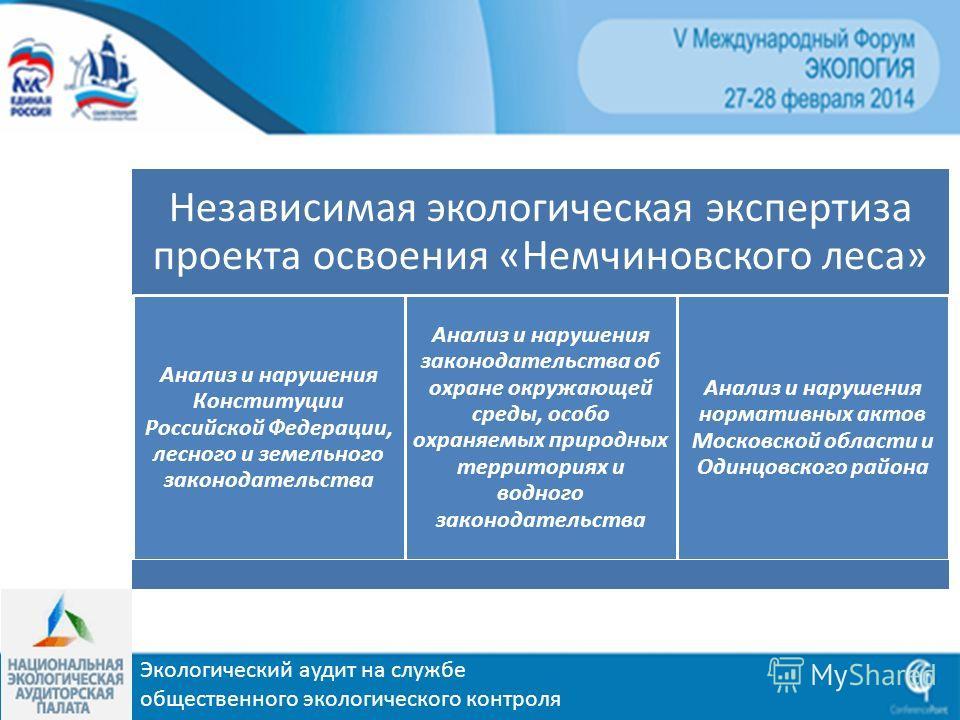 Независимая экологическая экспертиза проекта освоения «Немчиновского леса» Анализ и нарушения Конституции Российской Федерации, лесного и земельного законодательства Анализ и нарушения законодательства об охране окружающей среды, особо охраняемых при
