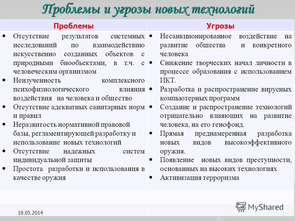 ivanov@presidium.ras.ru16 Проблемы и угрозы новых технологий ПроблемыУгрозы Отсутствие результатов системных исследований по взаимодействию искусственно созданных объектов с природными биообъектами, в т.ч. с человеческим организмом Неизученность комп