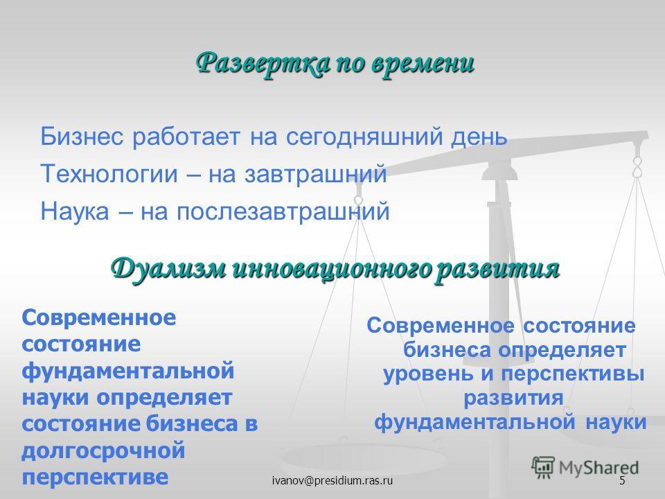 ivanov@presidium.ras.ru5 Развертка по времени Бизнес работает на сегодняшний день Технологии – на завтрашний Наука – на послезавтрашний Дуализм инновационного развития Современное состояние фундаментальной науки определяет состояние бизнеса в долгоср