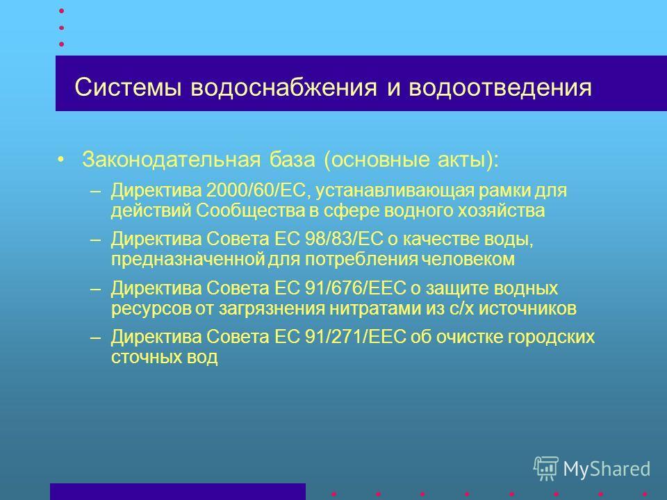 Системы водоснабжения и водоотведения Законодательная база (основные акты): –Директива 2000/60/EC, устанавливающая рамки для действий Сообщества в сфере водного хозяйства –Директива Совета ЕС 98/83/EC о качестве воды, предназначенной для потребления