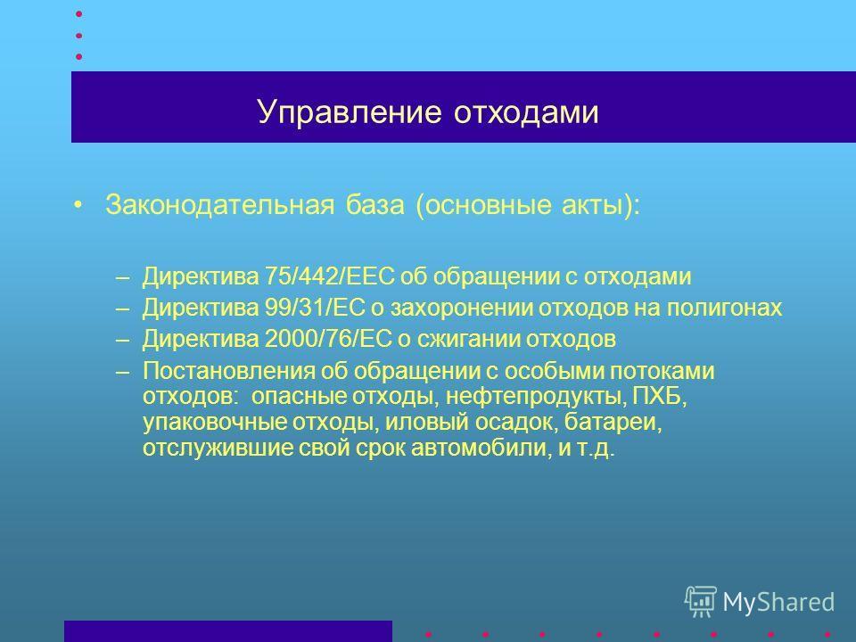 Управление отходами Законодательная база (основные акты): –Директива 75/442/EEC об обращении с отходами –Директива 99/31/EC о захоронении отходов на полигонах –Директива 2000/76/EC о сжигании отходов –Постановления об обращении с особыми потоками отх