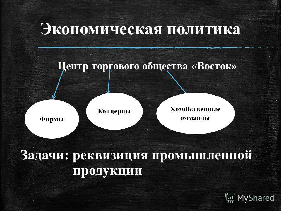 Экономическая политика Центр торгового общества «Восток» Задачи: реквизиция промышленной продукции Фирмы Концерны Хозяйственные команды