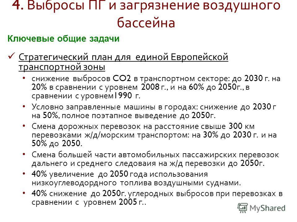 4. Выбросы ПГ и загрязнение воздушного бассейна Стратегический план для единой Европейской транспортной зоны снижение выбросов CO2 в транспортном секторе : до 2030 г. на 20% в сравнении с уровнем 2008 г., и на 60% до 2050 г., в сравнении с уровнем 19
