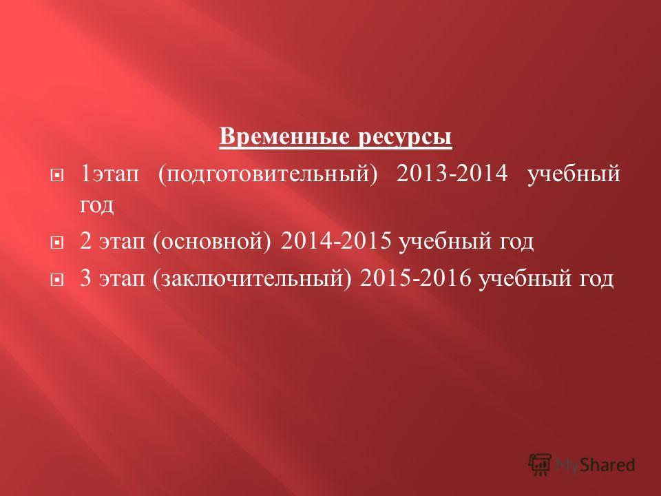 Временные ресурсы 1 этап ( подготовительный ) 2013-2014 учебный год 2 этап ( основной ) 2014-2015 учебный год 3 этап ( заключительный ) 2015-2016 учебный год