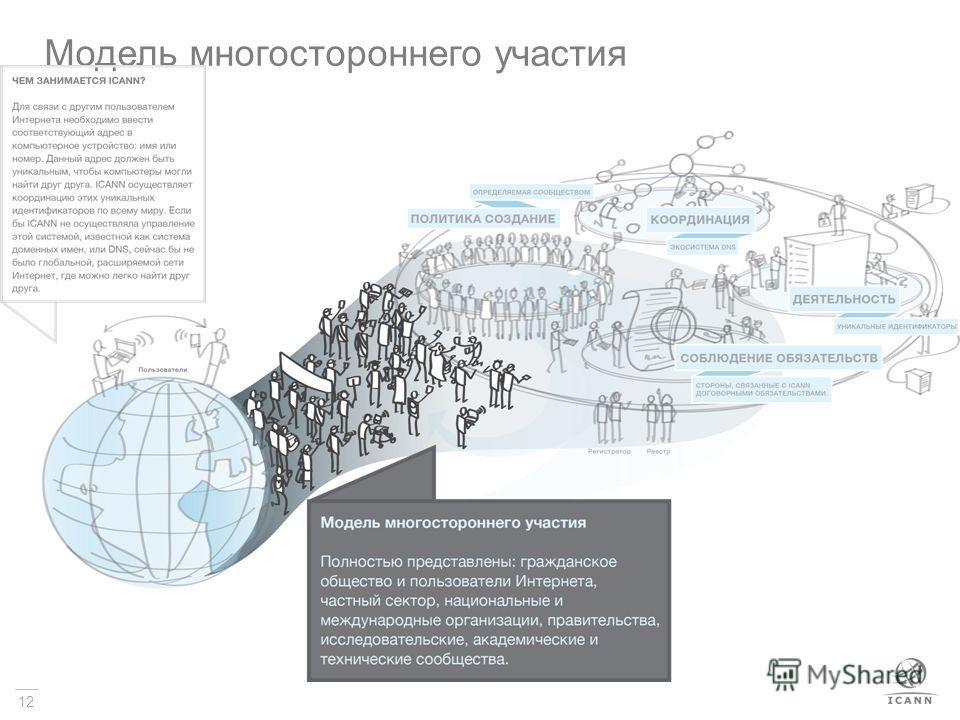 12 Модель многостороннего участия