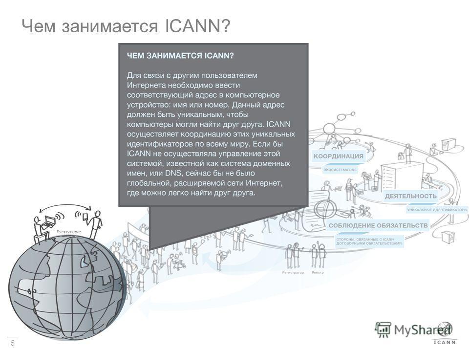 5 Чем занимается ICANN?