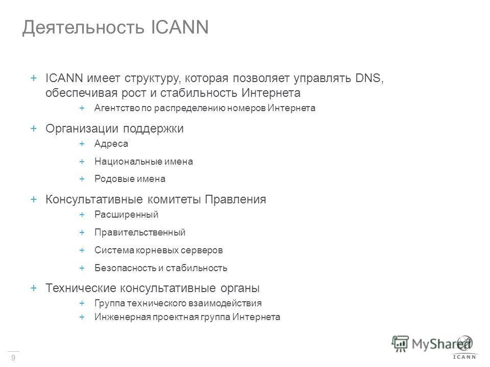 9 +ICANN имеет структуру, которая позволяет управлять DNS, обеспечивая рост и стабильность Интернета +Агентство по распределению номеров Интернета +Организации поддержки +Адреса +Национальные имена +Родовые имена +Консультативные комитеты Правления +