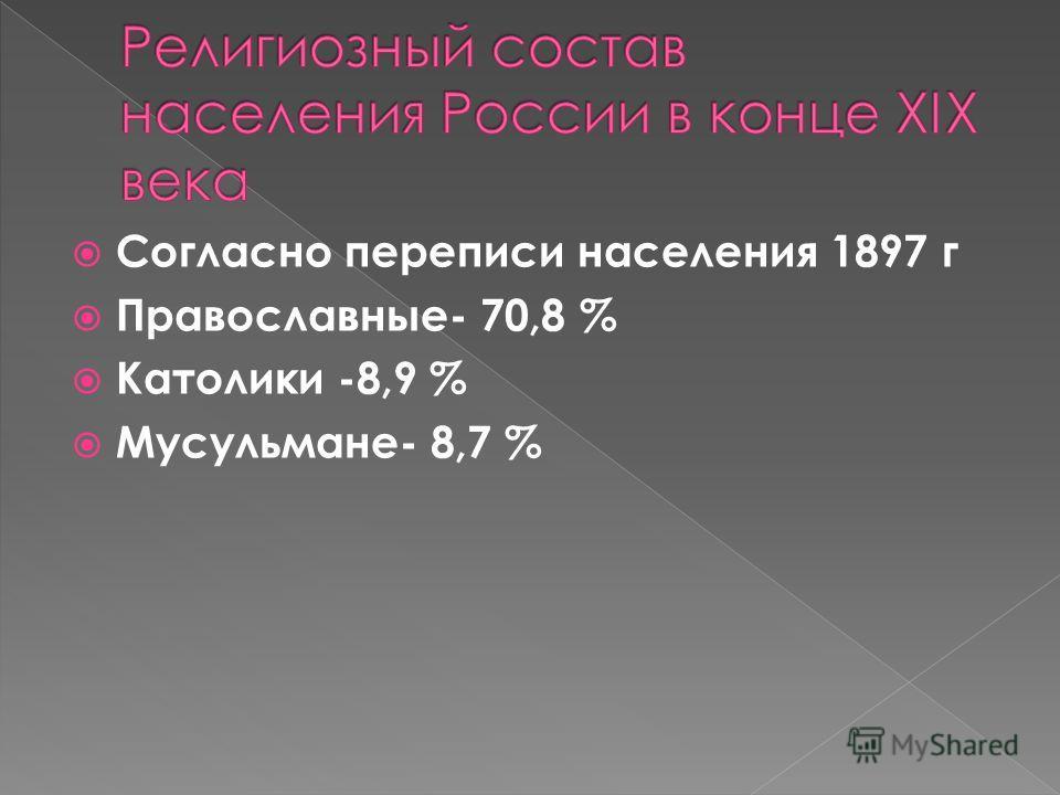 Согласно переписи населения 1897 г Православные- 70,8 % Католики -8,9 % Мусульмане- 8,7 %