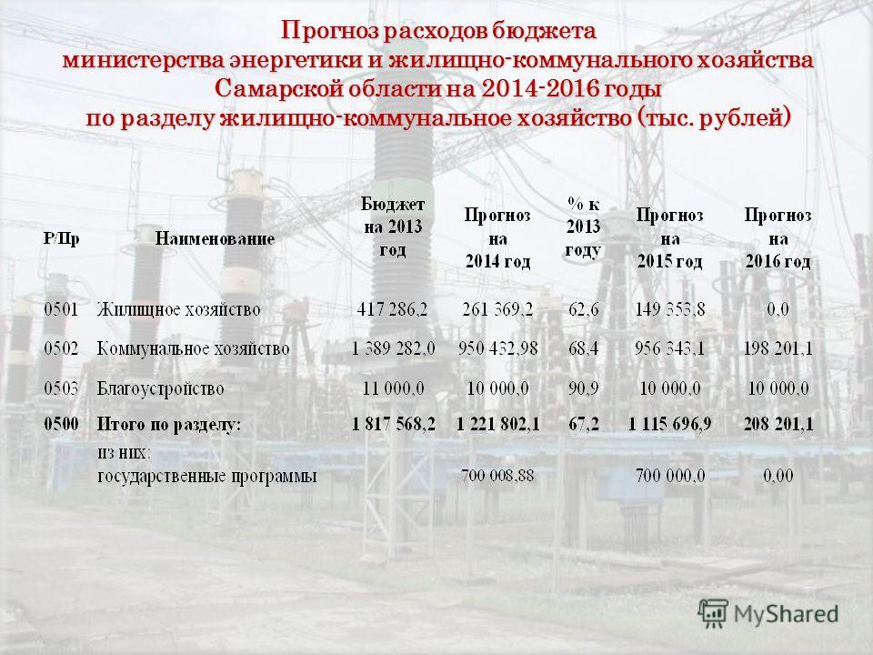 Прогноз расходов бюджета министерства энергетики и жилищно-коммунального хозяйства Самарской области на 2014-2016 годы по разделу жилищно-коммунальное хозяйство (тыс. рублей)