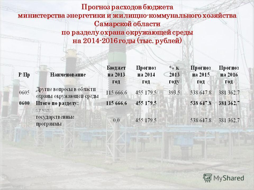 Прогноз расходов бюджета министерства энергетики и жилищно-коммунального хозяйства Самарской области по разделу охрана окружающей среды на 2014-2016 годы (тыс. рублей)