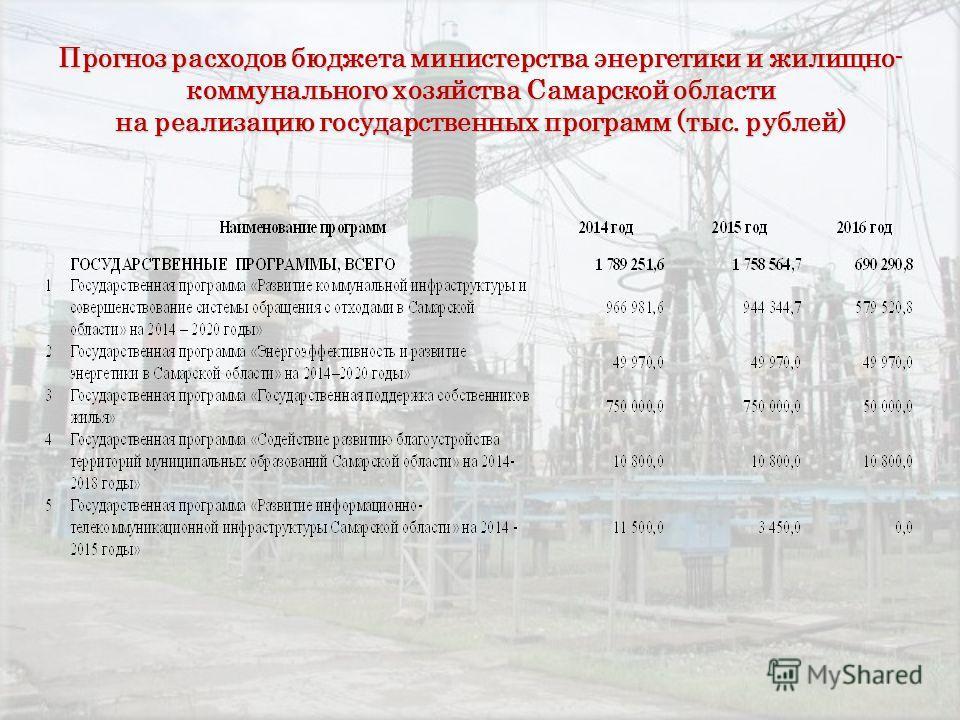 Прогноз расходов бюджета министерства энергетики и жилищно- коммунального хозяйства Самарской области на реализацию государственных программ (тыс. рублей)