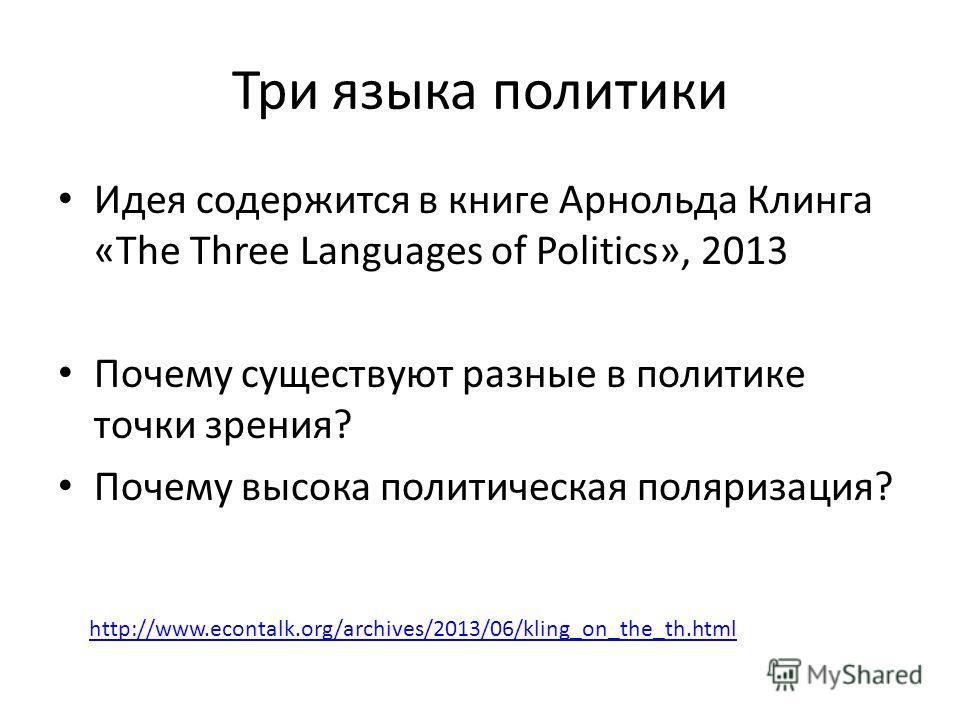 Три языка политики Идея содержится в книге Арнольда Клинга «The Three Languages of Politics», 2013 Почему существуют разные в политике точки зрения? Почему высока политическая поляризация? http://www.econtalk.org/archives/2013/06/kling_on_the_th.html