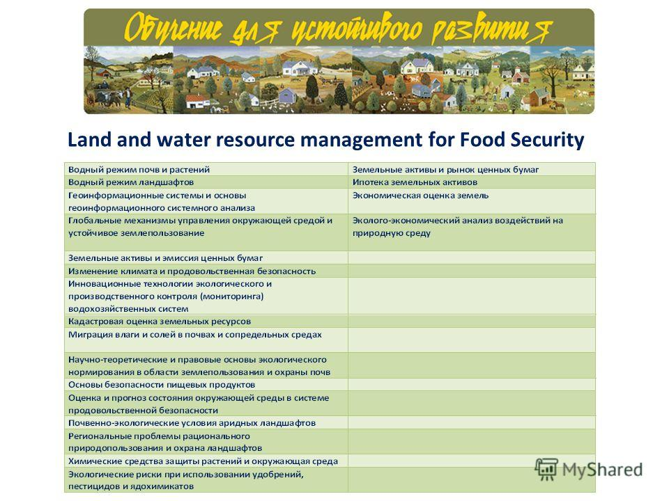 Land and water resource management for Food Security