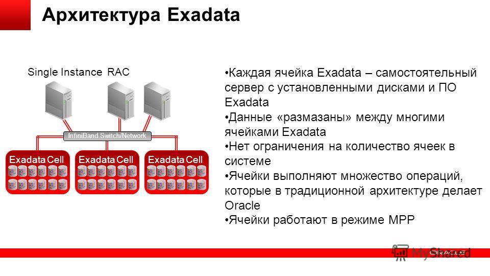11 Copyright © 2013, Oracle and/or its affiliates. All rights reserved.Confidential – Oracle Internal Архитектура Exadata Каждая ячейка Exadata – самостоятельный сервер с установленными дисками и ПО Exadata Данные «размазаны» между многими ячейками E