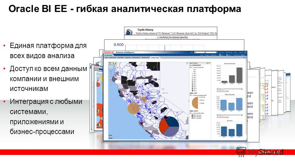 27 Copyright © 2013, Oracle and/or its affiliates. All rights reserved.Confidential – Oracle Internal Oracle BI EE - гибкая аналитическая платформа Copyright © 2012, Oracle and/or its affiliates. All rights reserved. Insert Information Protection Pol