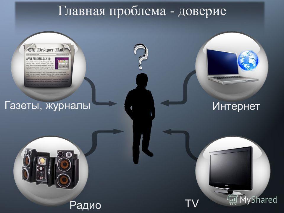 5) Чем выше статус источника информации, тем значительнее считается интервью или телепередача, поскольку предполагается, что их популярность при прочих равных условиях прямо пропорциональна общественному положению людей, сообщающих сведения. В силу д