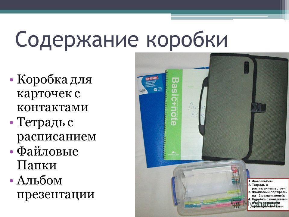 Содержание коробки Коробка для карточек с контактами Тетрадь с расписанием Файловые Папки Альбом презентации