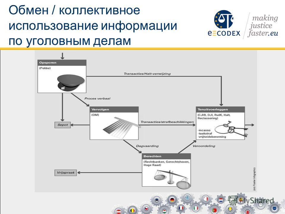 Обмен / коллективное использование информации по уголовным делам