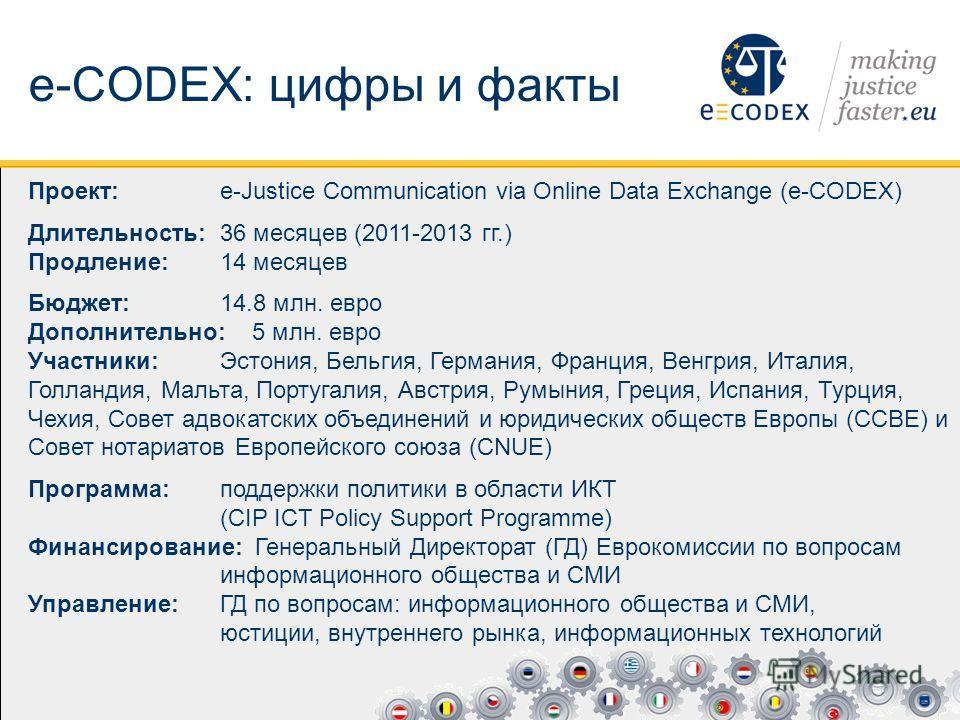 e-CODEX: цифры и факты Проект: e-Justice Communication via Online Data Exchange (e-CODEX) Длительность: 36 месяцев (2011-2013 гг.) Продление:14 месяцев Бюджет:14.8 млн. евро Дополнительно: 5 млн. евро Участники:Эстония, Бельгия, Германия, Франция, Ве