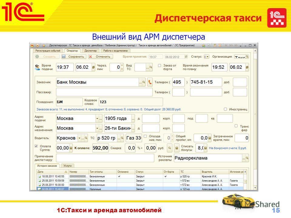 15 Октябрь 2010 г. 1С:Такси и аренда автомобилей Внешний вид АРМ диспетчера Диспетчерская такси