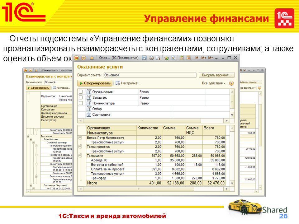 26 Октябрь 2010 г. 1С:Такси и аренда автомобилей Управление финансами Отчеты подсистемы «Управление финансами» позволяют проанализировать взаиморасчеты с контрагентами, сотрудниками, а также оценить объем оказанных услуг