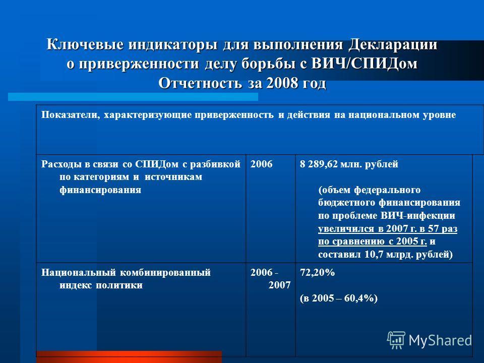 Ключевые индикаторы для выполнения Декларации о приверженности делу борьбы с ВИЧ/СПИДом Отчетность за 2008 год Показатели, характеризующие приверженность и действия на национальном уровне Расходы в связи со СПИДом с разбивкой по категориям и источник