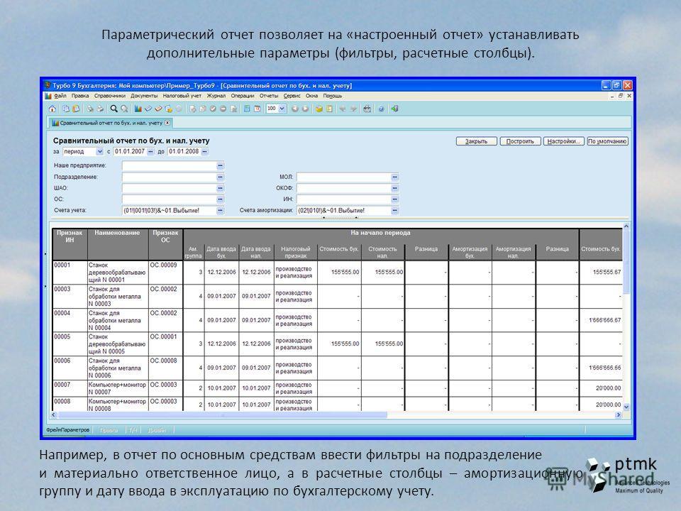 Параметрический отчет позволяет на «настроенный отчет» устанавливать дополнительные параметры (фильтры, расчетные столбцы). Например, в отчет по основным средствам ввести фильтры на подразделение и материально ответственное лицо, а в расчетные столбц