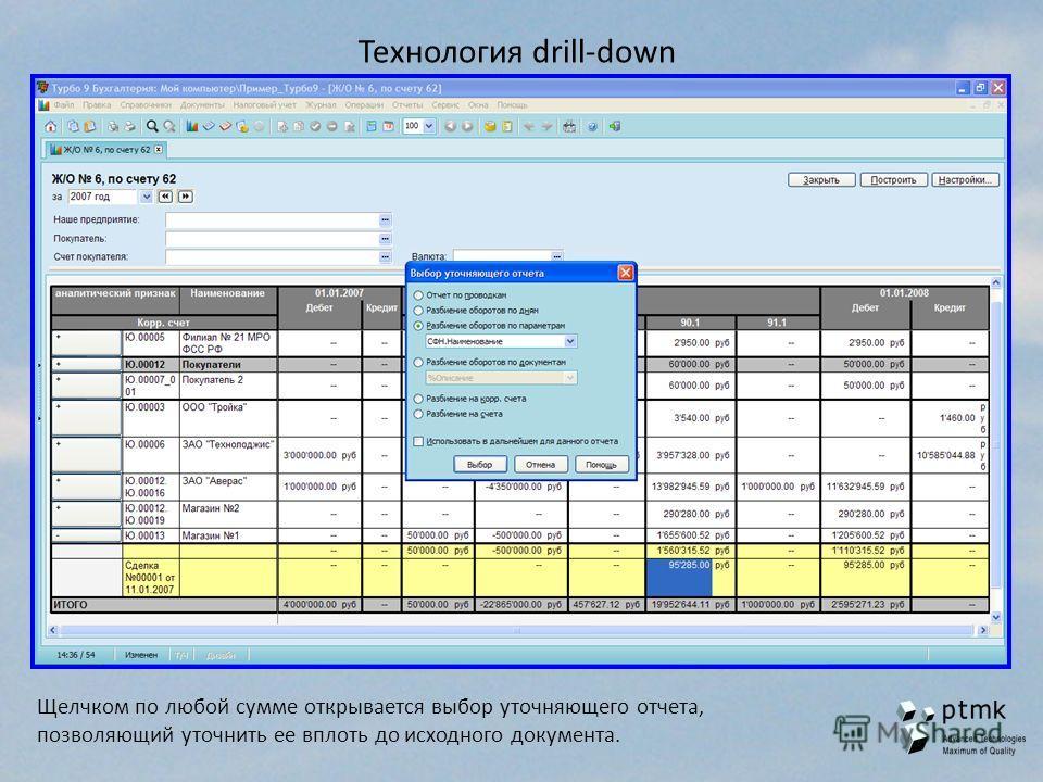 Технология drill-down Щелчком по любой сумме открывается выбор уточняющего отчета, позволяющий уточнить ее вплоть до исходного документа.