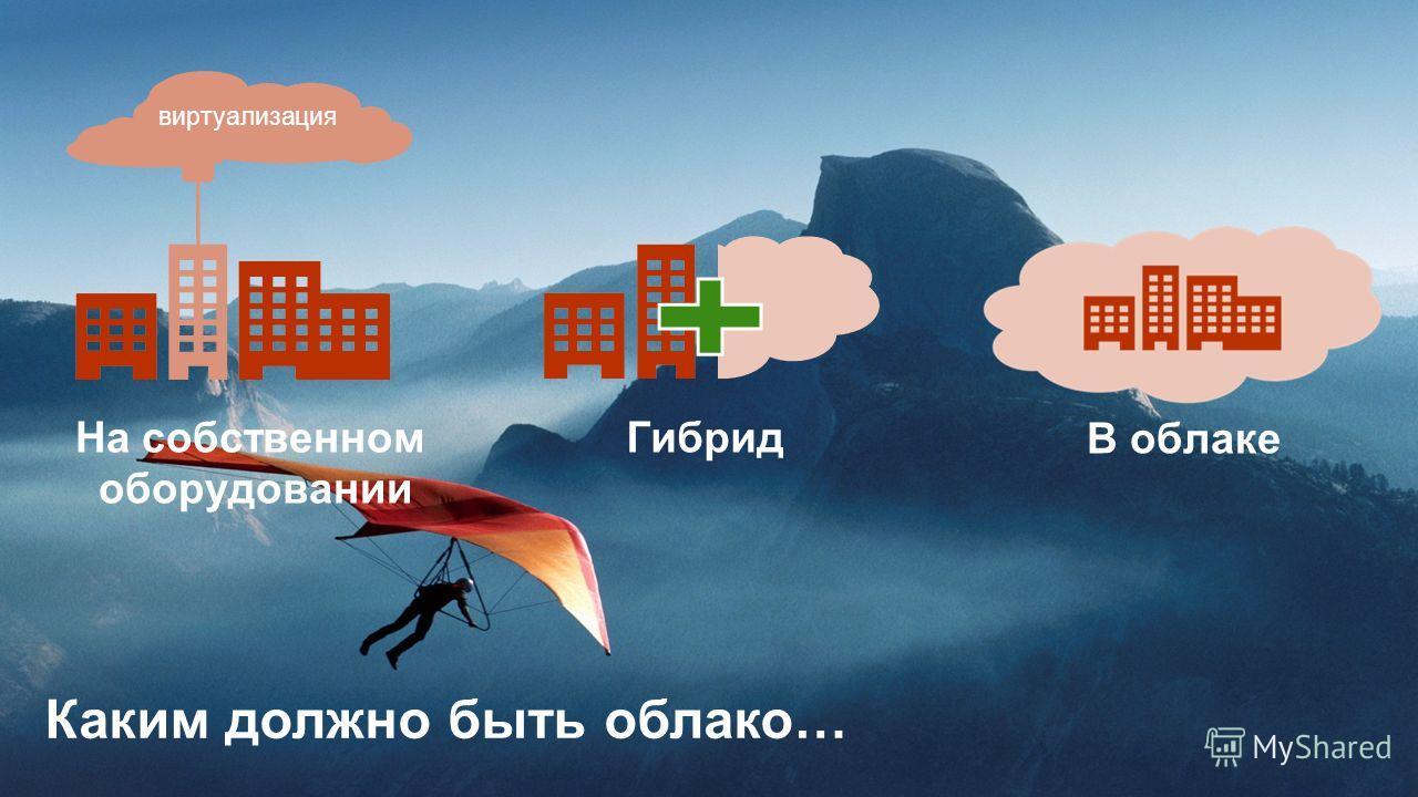 ©2013 SAP AG or an SAP affiliate company. All rights reserved.12 Каким должно быть облако… виртуализация На собственном оборудовании Гибрид В облаке