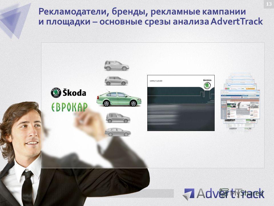 Рекламодатели, бренды, рекламные кампании и площадки – основные срезы анализа AdvertTrack 13