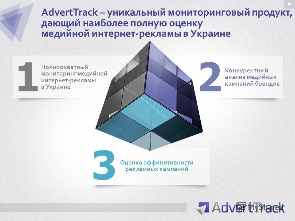 AdvertTrack – уникальный мониторинговый продукт, дающий наиболее полную оценку медийной интернет-рекламы в Украине 3 Оценка аффинитивности рекламных кампаний Полноохватный мониторинг медийной интернет-рекламы в Украине 1 2 Конкурентный анализ медийны