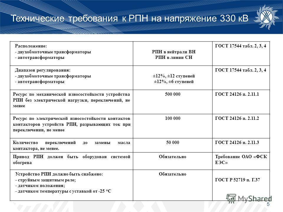 5 Технические требования к РПН на напряжение 330 кВ Расположение: - двухобмоточные трансформаторы - автотрансформаторы РПН в нейтрали ВН РПН в линии СН ГОСТ 17544 табл. 2, 3, 4 Диапазон регулирования: - двухобмоточные трансформаторы - автотрансформат