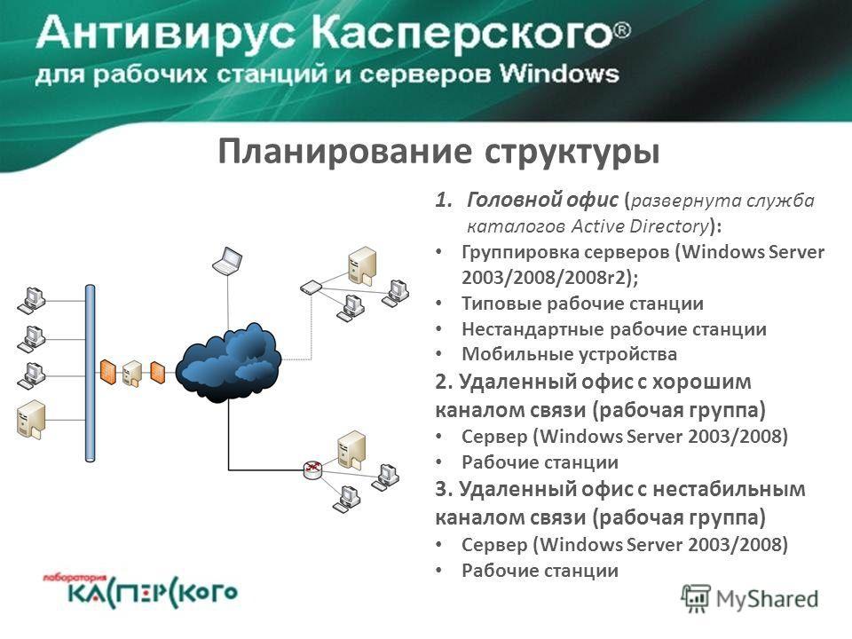Планирование структуры 1.Головной офис (развернута служба каталогов Active Directory): Группировка серверов (Windows Server 2003/2008/2008r2); Типовые рабочие станции Нестандартные рабочие станции Мобильные устройства 2. Удаленный офис с хорошим кана
