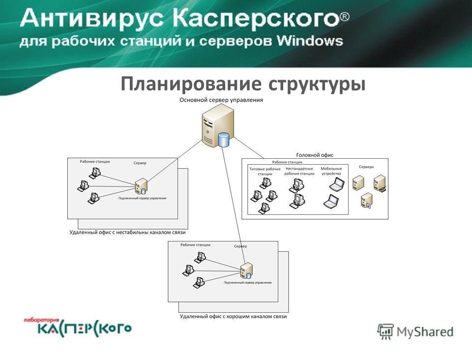 Планирование структуры
