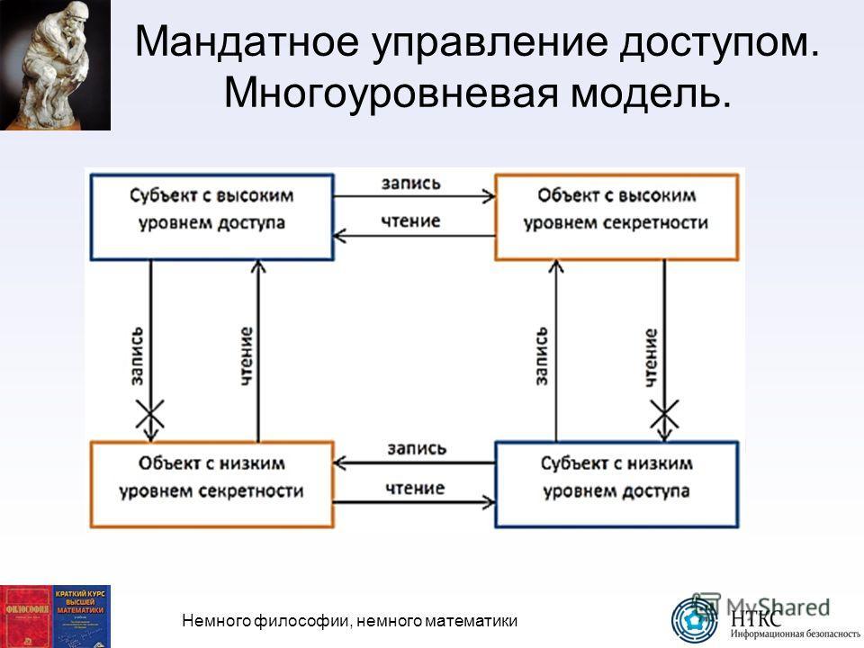 Немного философии, немного математики Мандатное управление доступом. Многоуровневая модель. Для объекта определяются уровни (метки) конфиденциальности. Для субъекта определяются уровни (метки) допуска. При обращении субъекта к объекту выполняется: 1.
