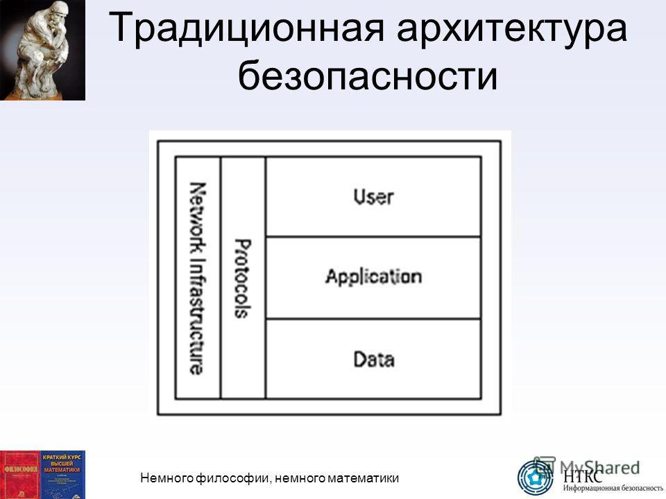 Немного философии, немного математики Традиционная архитектура безопасности