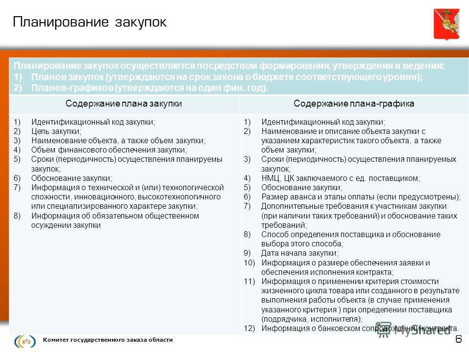 Комитет государственного заказа области 6 Планирование закупок Планирование закупок осуществляется посредством формирования, утверждения и ведения: 1)Планов закупок (утверждаются на срок закона о бюджете соответствующего уровня); 2)Планов-графиков (у