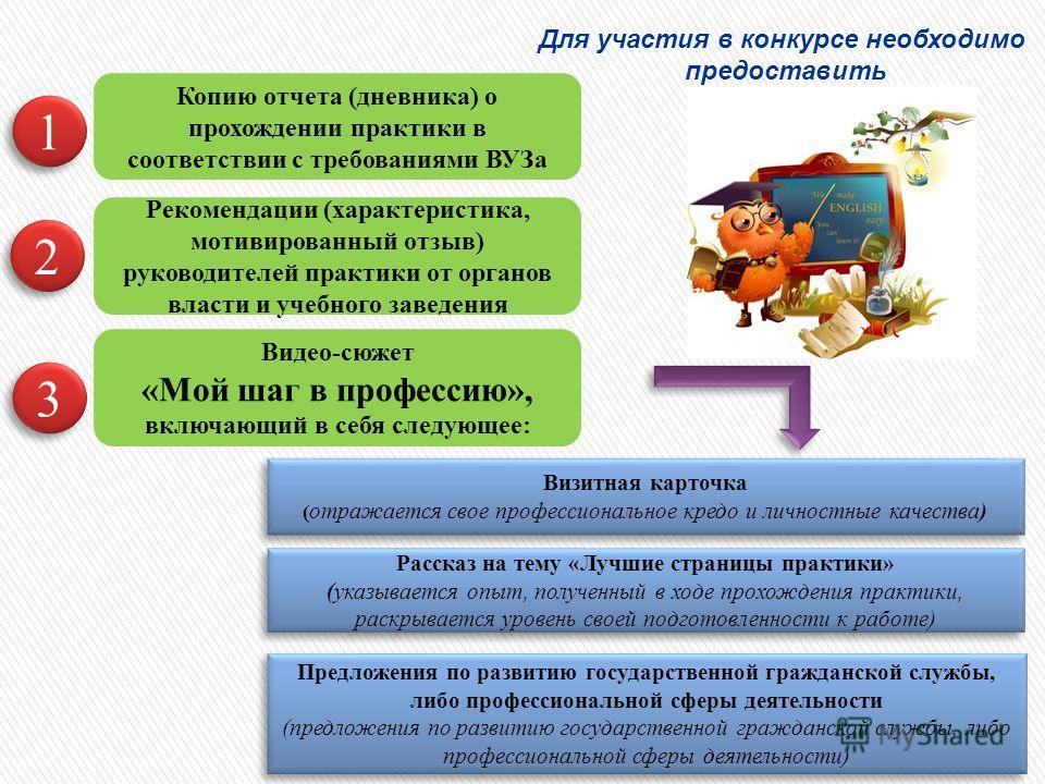 Для участия в конкурсе необходимо предоставить Копию отчета (дневника) о прохождении практики в соответствии с требованиями ВУЗа Рекомендации (характеристика, мотивированный отзыв) руководителей практики от органов власти и учебного заведения Видео-с
