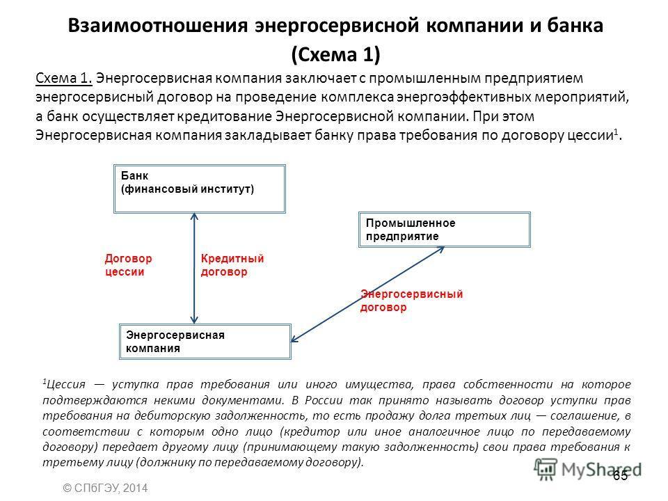 Взаимоотношения энергосервисной компании и банка (Схема 1) Схема 1. Энергосервисная компания заключает с промышленным предприятием энергосервисный договор на проведение комплекса энергоэффективных мероприятий, а банк осуществляет кредитование Энергос