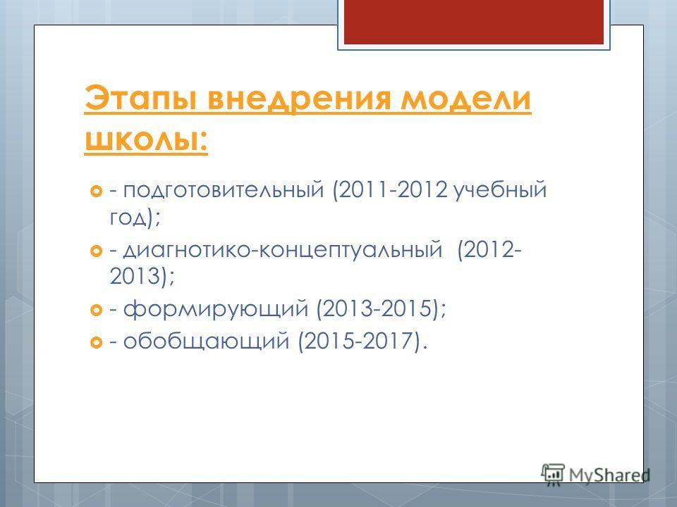 Этапы внедрения модели школы: - подготовительный (2011-2012 учебный год); - диагнотико-концептуальный (2012- 2013); - формирующий (2013-2015); - обобщающий (2015-2017).