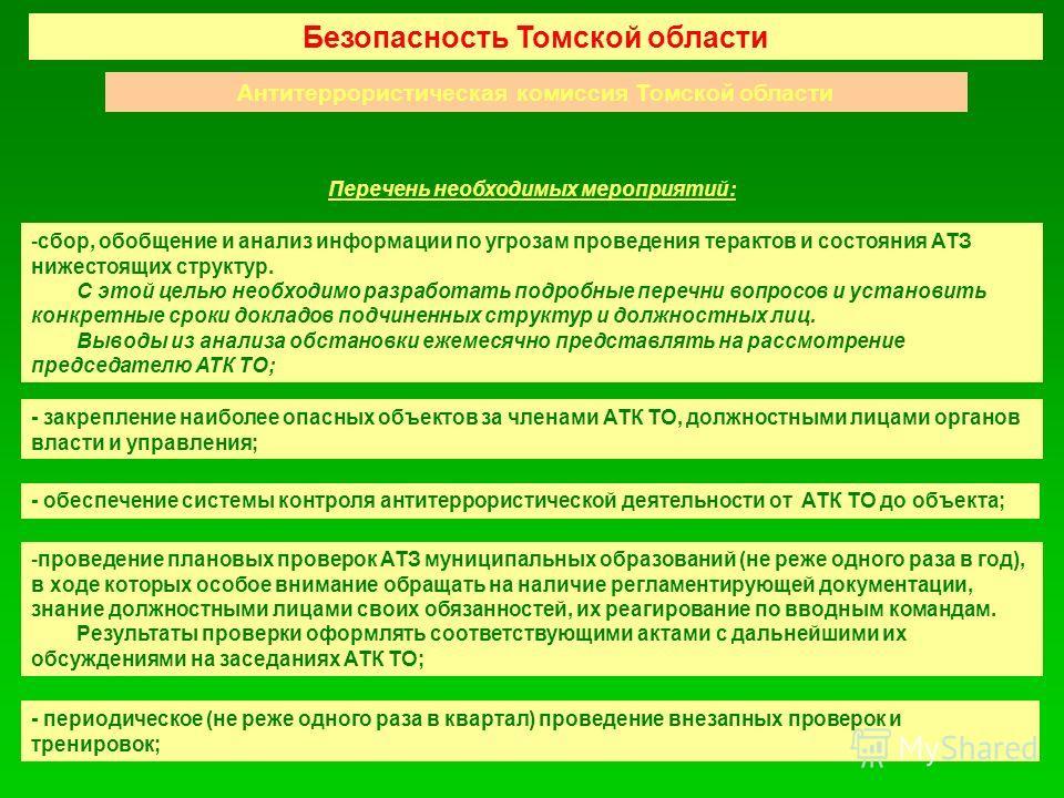 Безопасность Томской области -сбор, обобщение и анализ информации по угрозам проведения терактов и состояния АТЗ нижестоящих структур. С этой целью необходимо разработать подробные перечни вопросов и установить конкретные сроки докладов подчиненных с