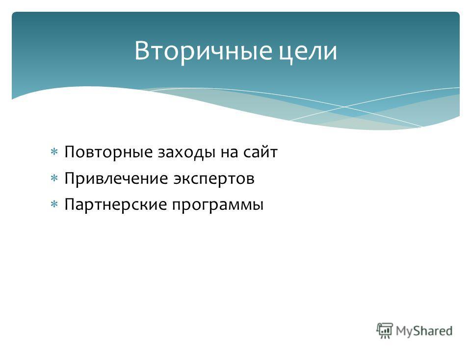 Повторные заходы на сайт Привлечение экспертов Партнерские программы Вторичные цели
