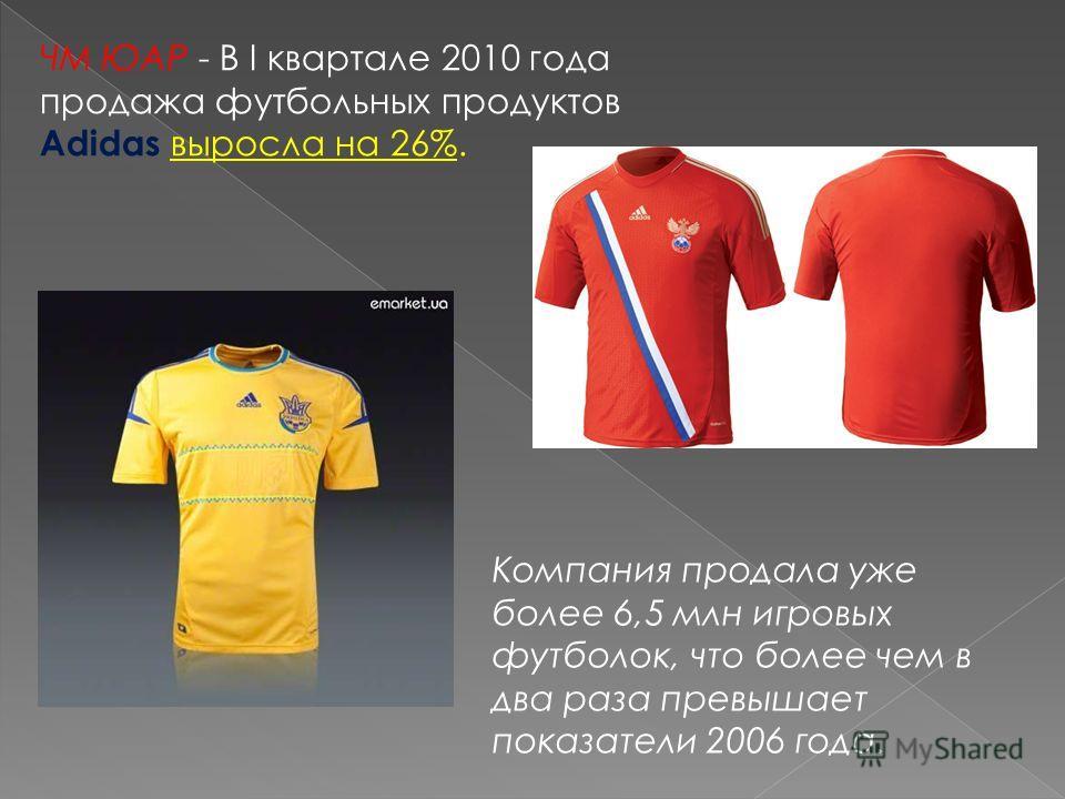 ЧМ ЮАР - В I квартале 2010 года продажа футбольных продуктов Adidas выросла на 26%. Компания продала уже более 6,5 млн игровых футболок, что более чем в два раза превышает показатели 2006 года.