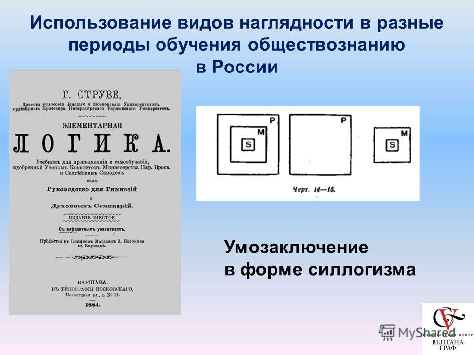 Использование видов наглядности в разные периоды обучения обществознанию в России Умозаключение в форме силлогизма