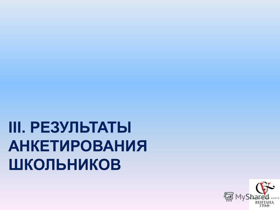 III. РЕЗУЛЬТАТЫ АНКЕТИРОВАНИЯ ШКОЛЬНИКОВ