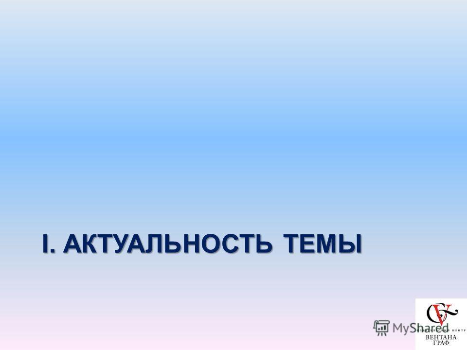 I. АКТУАЛЬНОСТЬ ТЕМЫ
