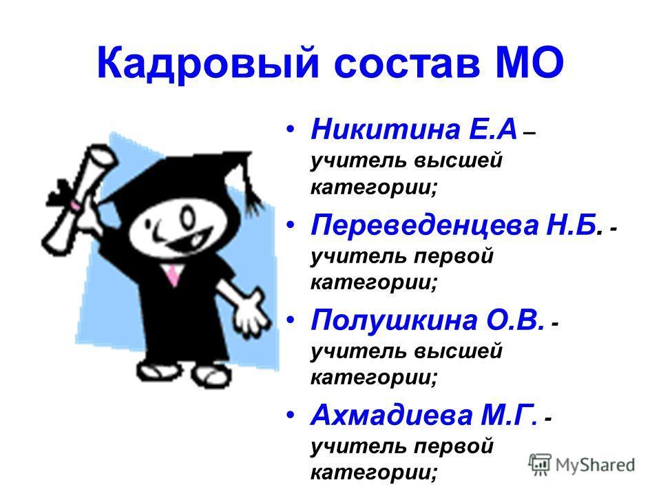 Кадровый состав МО Никитина Е.А – учитель высшей категории; Переведенцева Н.Б. - учитель первой категории; Полушкина О.В. - учитель высшей категории; Ахмадиева М.Г. - учитель первой категории;