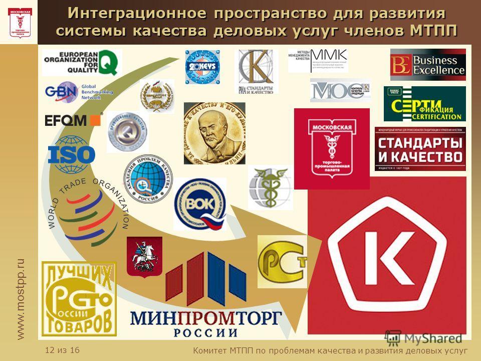 www.mostpp.ru Комитет МТПП по проблемам качества и развития деловых услуг 12 из 16 Интеграционное пространство для развития системы качества деловых услуг членов МТПП