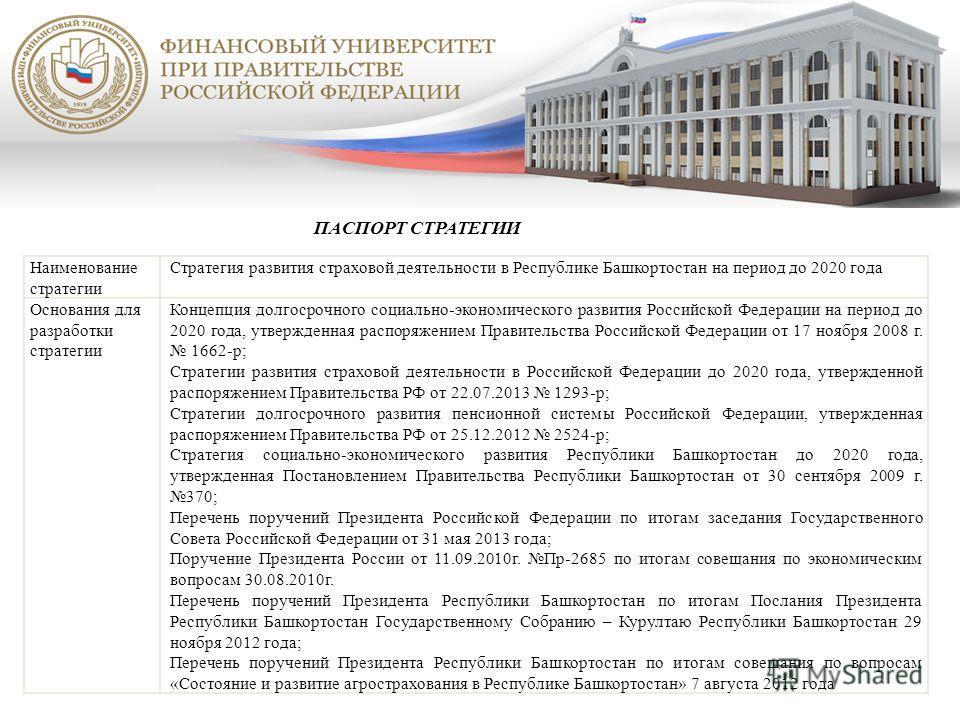 Наименование стратегии Стратегия развития страховой деятельности в Республике Башкортостан на период до 2020 года Основания для разработки стратегии Концепция долгосрочного социально-экономического развития Российской Федерации на период до 2020 года