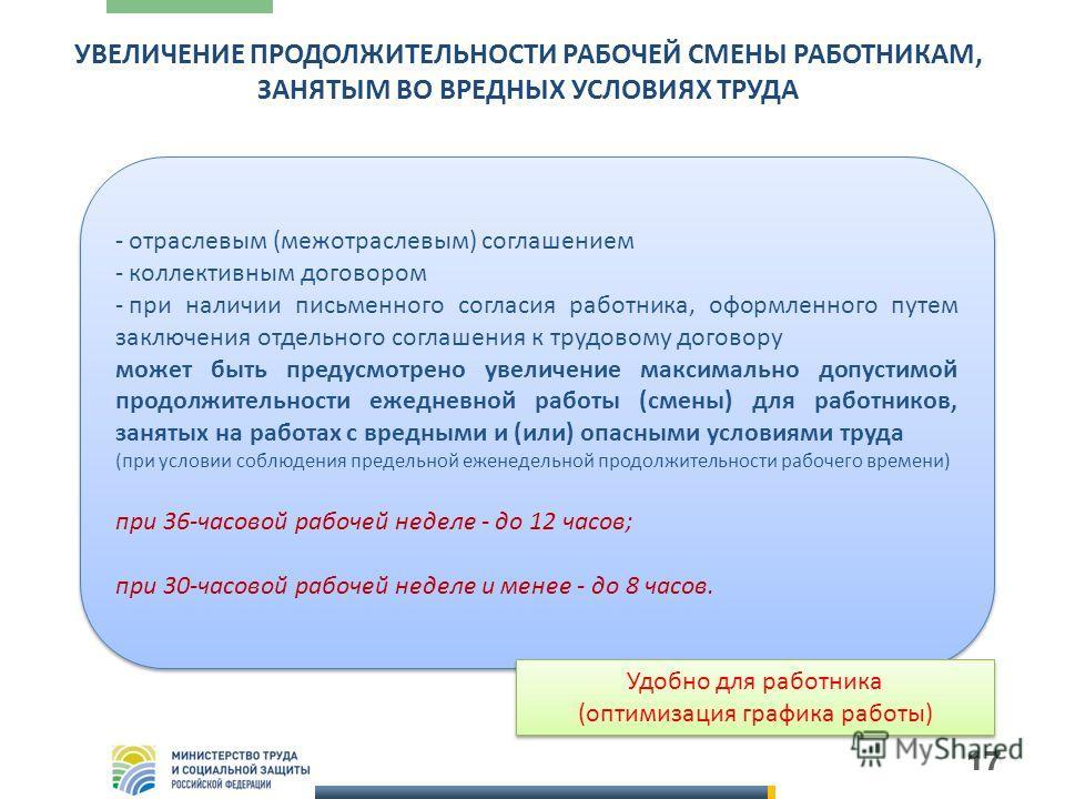 17 УВЕЛИЧЕНИЕ ПРОДОЛЖИТЕЛЬНОСТИ РАБОЧЕЙ СМЕНЫ РАБОТНИКАМ, ЗАНЯТЫМ ВО ВРЕДНЫХ УСЛОВИЯХ ТРУДА Обязательная страховка Обязательная страховка - отраслевым (межотраслевым) соглашением - коллективным договором - при наличии письменного согласия работника,